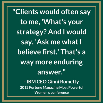 IBM CEO Ginni Rometty quote - Clients would often say to me, What's your strategy? And i would say, Ask me what I believe first. That's a way more enduring answer.