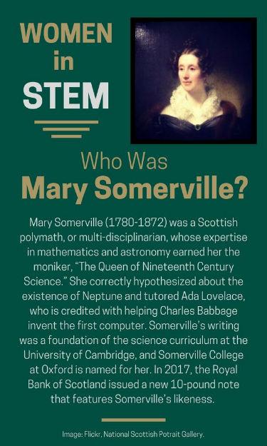 Women in STEM Mary Somerville