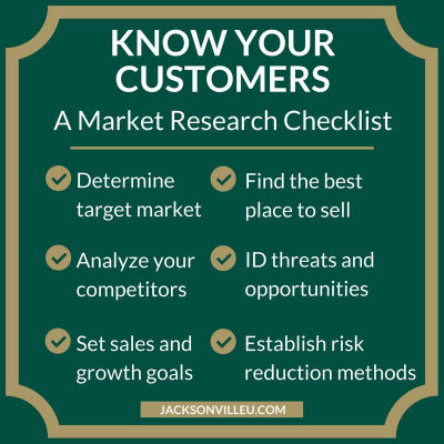 A market research list of 6 items to understand about your market.