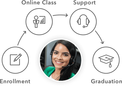 JU Student Success Journey